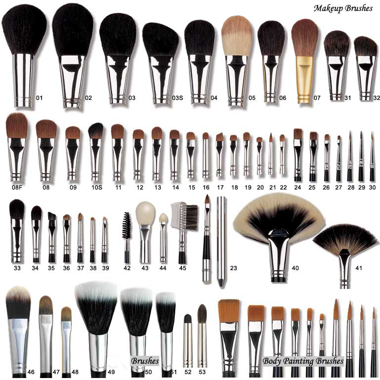 Global Custom Private Label Makeup Brush Manufacturer,OEM Makeup Brush Factory